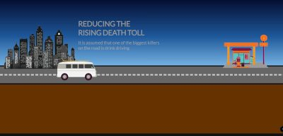 A interactive poster adovating for improved road side rest areas in Australia